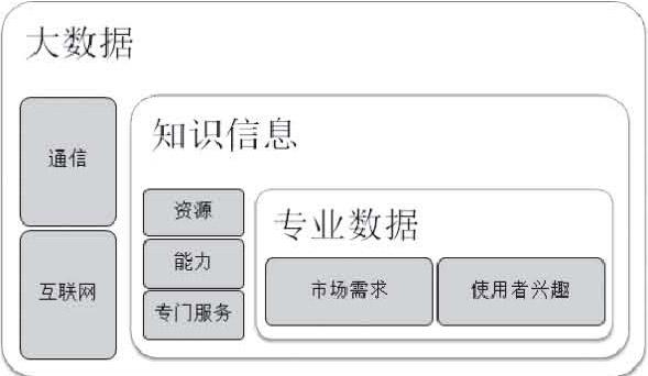 大学高校组织结构图
