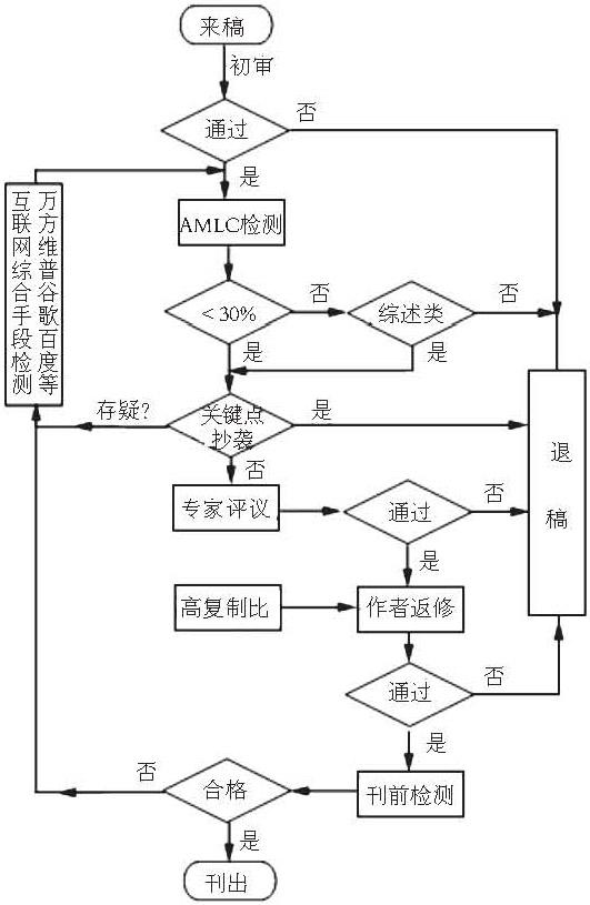 联想电脑公司目前的组织结构图