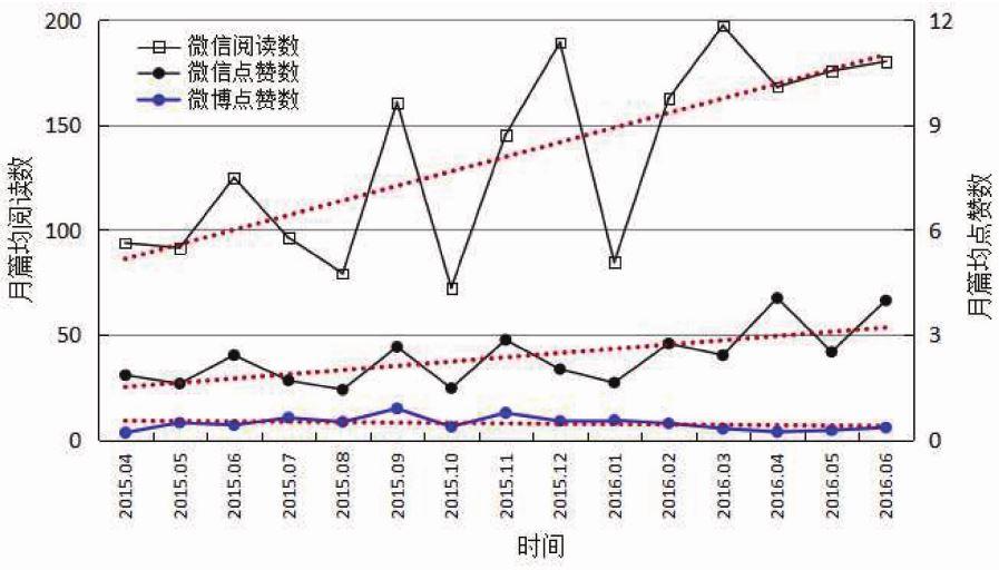 生活,健康,饮食等,华南农业大学学报社科版公众号中
